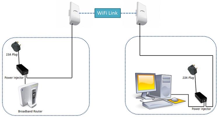 Как сделать себе wifi 627